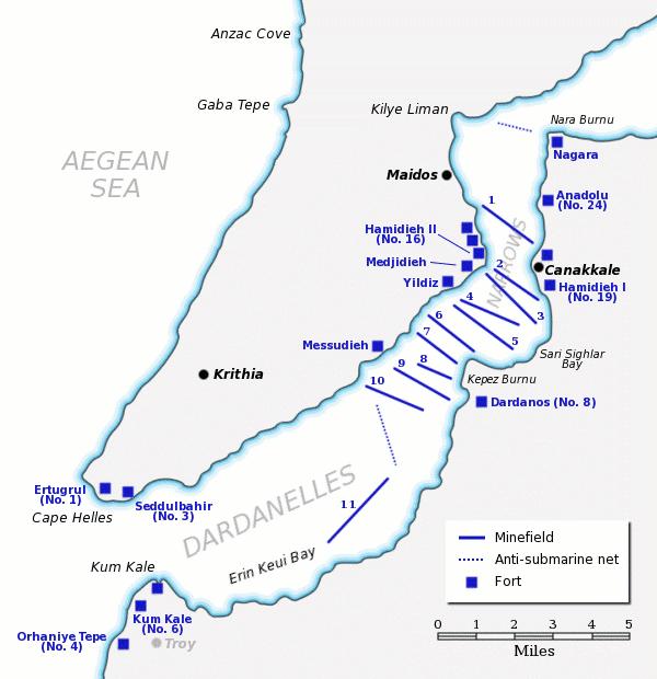 Dardanelles defences, 1915