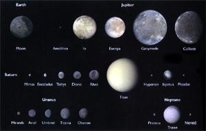 Solar Moons comparison