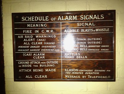 Schedule of Alarm Signals, Cabinet War Rooms