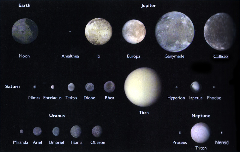 the solar system moon rocks - photo #4